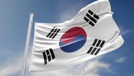 South Korea ETF: A Buy the Dip Opportunity