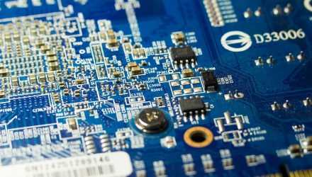 Semiconductors Showing Buy Opportunities