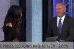Tom Lydon: Winners & Losers After Fed Hike