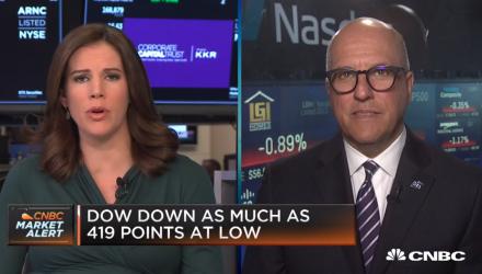 Richard Bernstein: Pro-Inflation Policies Causing Trouble in Markets