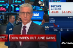 Volatility ETFs on the Move as Markets Fluctuate