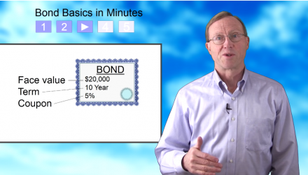 Bond Basics: Are CDs Better Than Bonds?