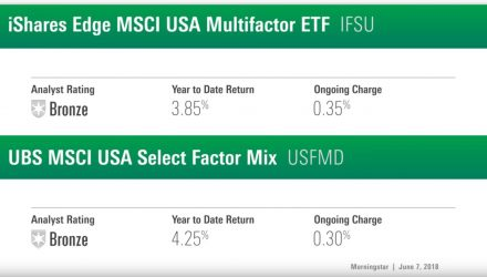 Focus on Multiple Factors With These Two ETFs
