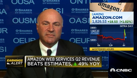 Kevin O'Leary: Amazon Faces Stiff Cloud Competition