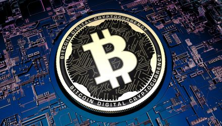 Bitcoin Futures See Increased Activity