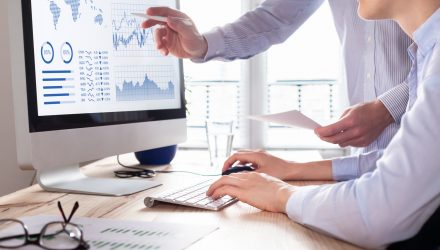 Changing Investor Behavior: Over & Under Reactions