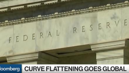 Curve Flattening Making Way into Global Markets