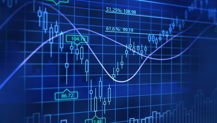 Dynamic ETF Uses Buy-Write Strategy for S&P 500