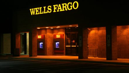Financial ETFs Stung by Wells Fargo Earnings Report