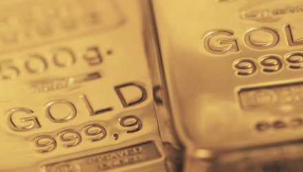 Gold Miners ETFs: Poised for Something Big?