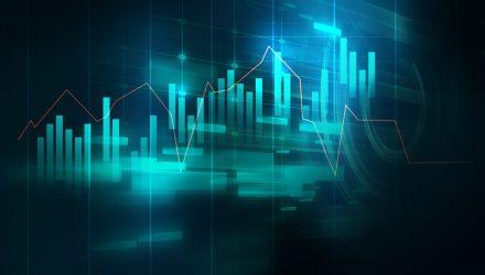 Invesco Launches Smart Beta Fixed-Income ETF Suite