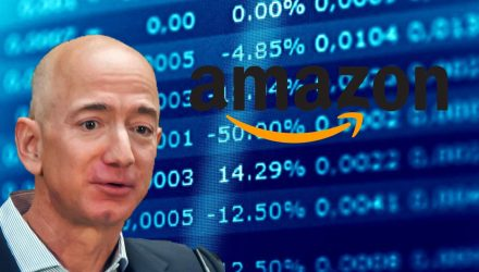 What to Expect from Amazon's Q2 Earnings Report