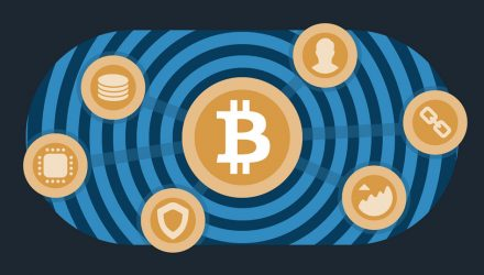 Pantera Capital's 10,000 Percent ROI on Cryptocurrencies