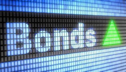 Understanding Bond ETFs and How to Trade Them