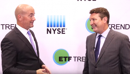 A White Label ETF Service to Bring Your Investment Ideas to Market