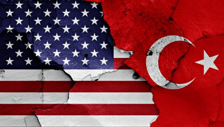 Turkey Raises Interest Rates 625 Basis Points to 24%