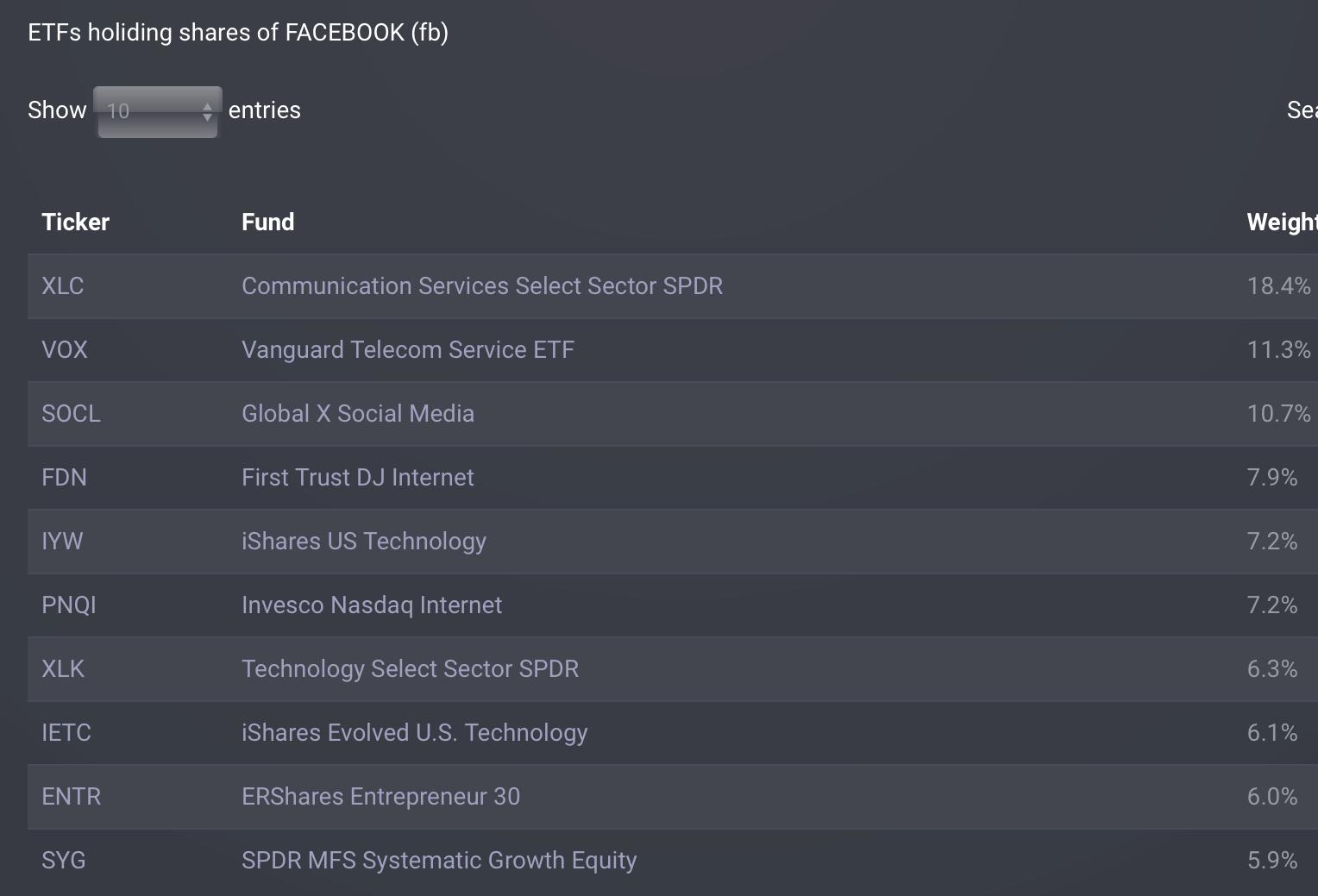 ETFRC Stock Locator