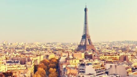 Europe ETFs Mired by Geopolitical Risk, Trade Fears