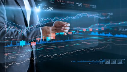 Finding Value in U.S. Large Cap Equities