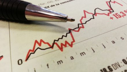 High-Yield Bond Strategies Led Fixed-Income in Q2