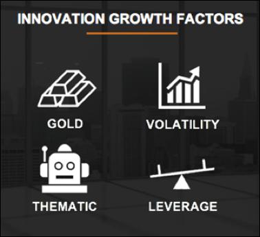 Innovative Growth Factors