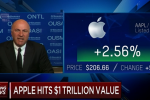 Kevin O'Leary Warns Apple Investors After Value Reaches $1 Trillion