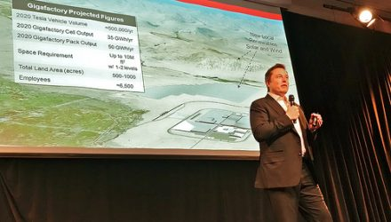 'Less than 50 percent' Elon Musk Pulls off Deal, Says Analyst