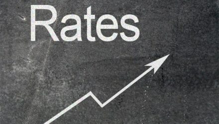 Trading Interest Rates – Part 3