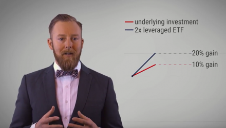 Defining Leveraged ETFs and their Risks