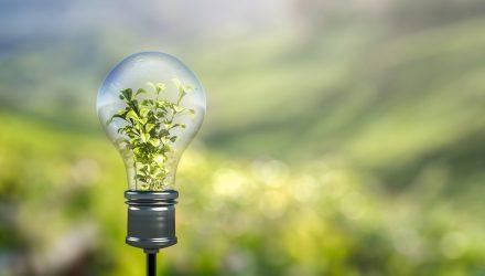 Green Bond ETF is Getting Cheaper
