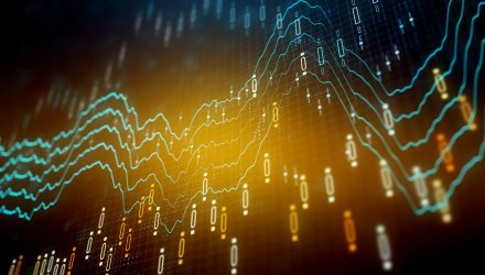 Quality, Momentum ETFs to Play the Stock Markets Ahead