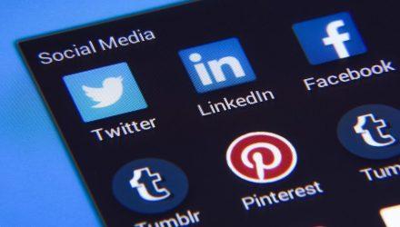 Social Media ETF Stumbles as Facebook, Twitter Execs Face Congress