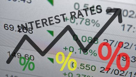 Markets Analysis: 3 Reasons the Fed Is Raising Interest Rates