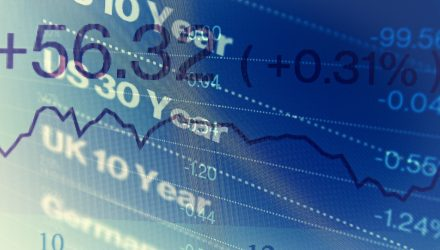 3 Best-Performing High-Yield Bond ETFs Year-to-Date