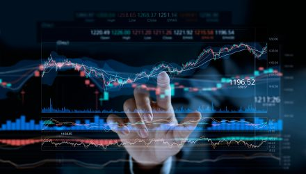 3 Volatility ETPs Flourshing in Current Market Conditions