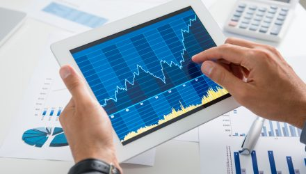 A Smart Way to Navigate Today's Markets with Factor ETFs