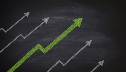 High Yield Corporates Show Significant Refinancing Needs in Coming Years