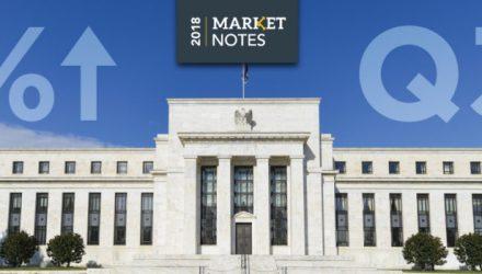 Fed Raises Rates as Third Quarter Comes to a Close