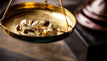 Geopolitical Concerns Could Bolster Gold's Rally