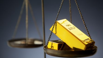 Gold ETFs Still Waiting on Safe-Haven Bump