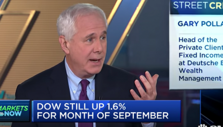 Market Doesn't Think the Fed will be able to Raise Rates Five Times