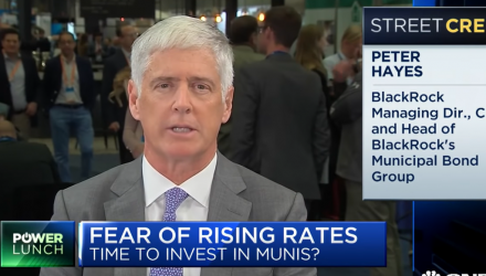 Municipal Bonds Outperform Other Fixed Income During Periods of Rising Rates