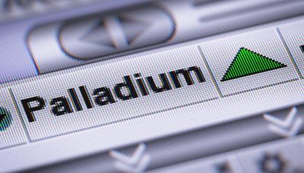 Palladium ETF Rallies, Tests Record Highs