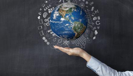 Renewed Affinity for iShares Value ETF 'IWD'