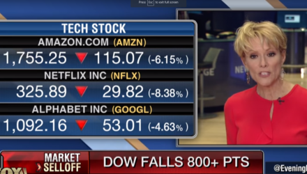 Tech Stocks Record Worst Day in 7 Years