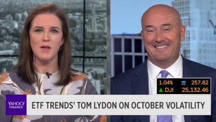 Tom Lydon on Yahoo Finance Live: ETFs for Today's Volatile Markets