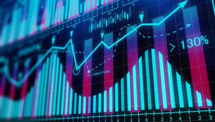 Trend Following ETF Investors Should Not Be Deterred by Correction