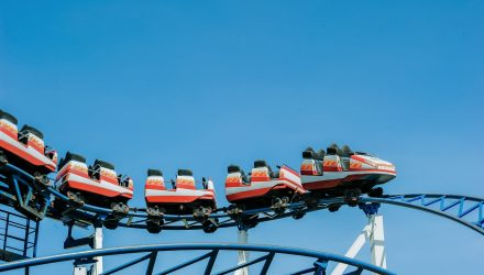 Volatility takes Investors for a Ride to Start the Week