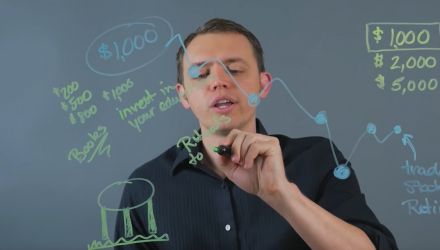 Investing Your First $1,000 Bucks – Part 1
