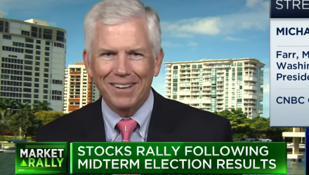 Stocks Rallying After Midterm Elections